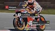 La grille de départ du GP des Pays-Bas