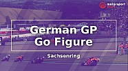 Go Figure: Grand Prix Deutschland