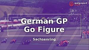 Go Figure: Grand Prix Deutschland